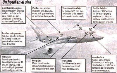 Japón da alas al nuevo avión